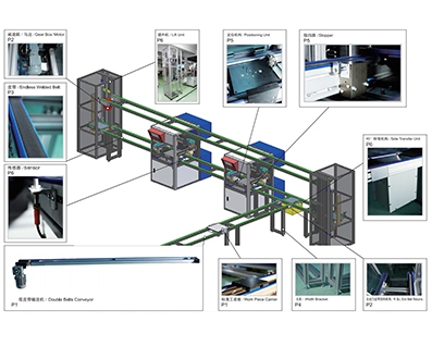 Tooling board line